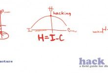 Hack Charts