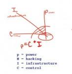 hackcharts-e1334428640840-146x150